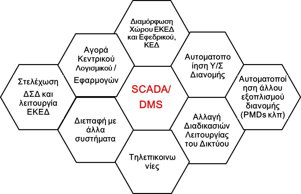 SCADA2.png