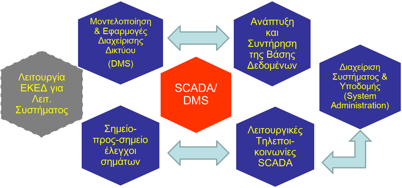 SCADA3.png